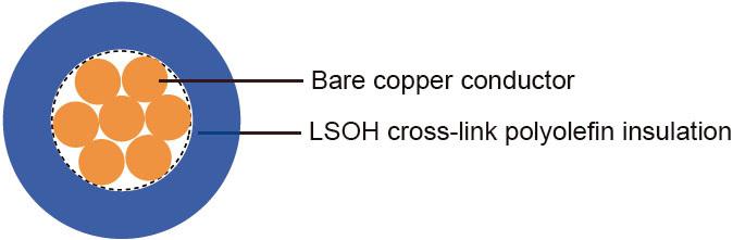 1x6mm h07z-k cable manufacturer